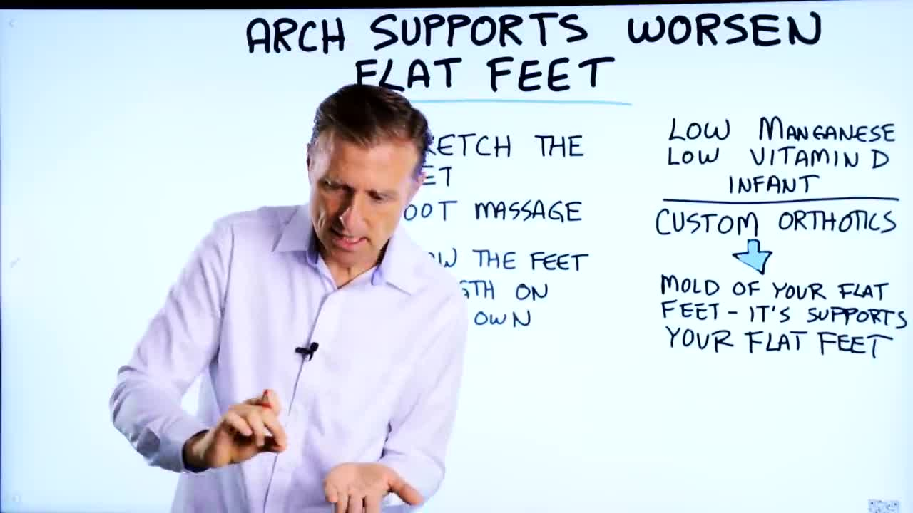 Arch Supports Can Worsen Your Flat Feet: My Opinion