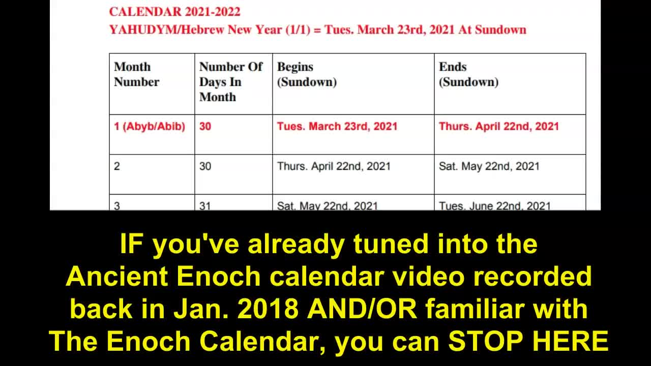Scriptures Often Ignored: 2021 Appointed Times and Ancient Enoch Calendar